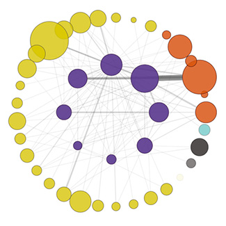Learn about our collaborative research networks